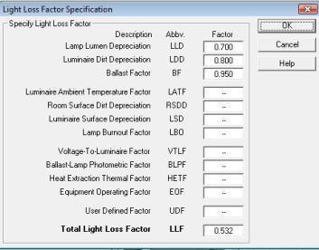 Light Loss Factor (LLF). How it Works